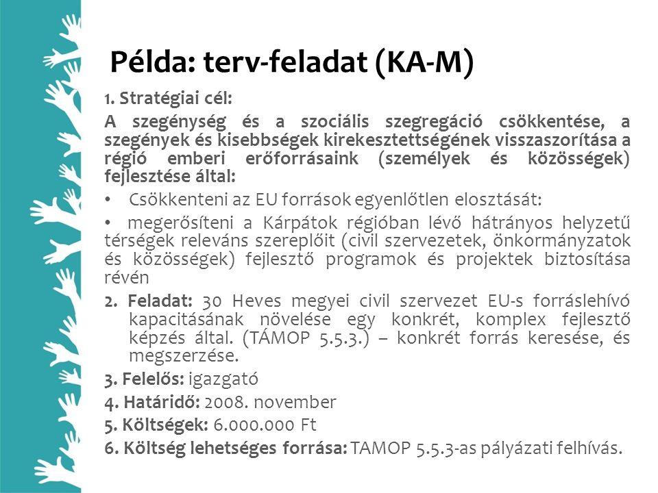 Példa: terv-feladat (KA-M) 1. Stratégiai cél: A szegénység és a szociális szegregáció csökkentése, a szegények és kisebbségek kirekesztettségének viss