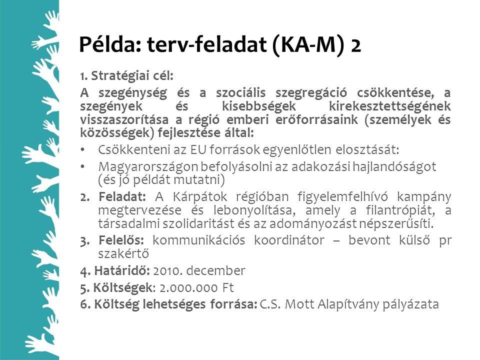 Példa: terv-feladat (KA-M) 2 1. Stratégiai cél: A szegénység és a szociális szegregáció csökkentése, a szegények és kisebbségek kirekesztettségének vi