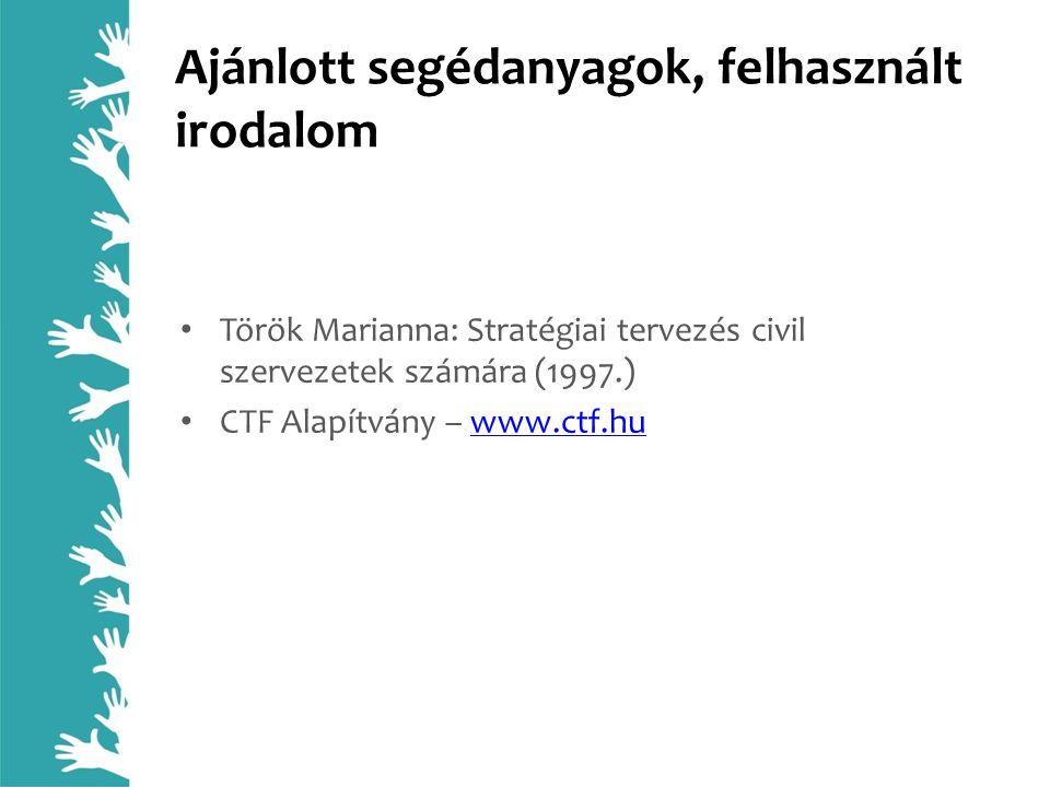 Ajánlott segédanyagok, felhasznált irodalom Török Marianna: Stratégiai tervezés civil szervezetek számára (1997.) CTF Alapítvány – www.ctf.huwww.ctf.h