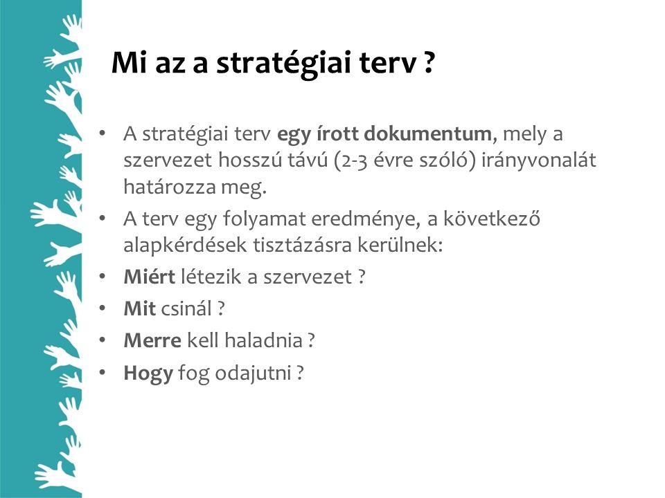 Mi az a stratégiai terv ? A stratégiai terv egy írott dokumentum, mely a szervezet hosszú távú (2-3 évre szóló) irányvonalát határozza meg. A terv egy