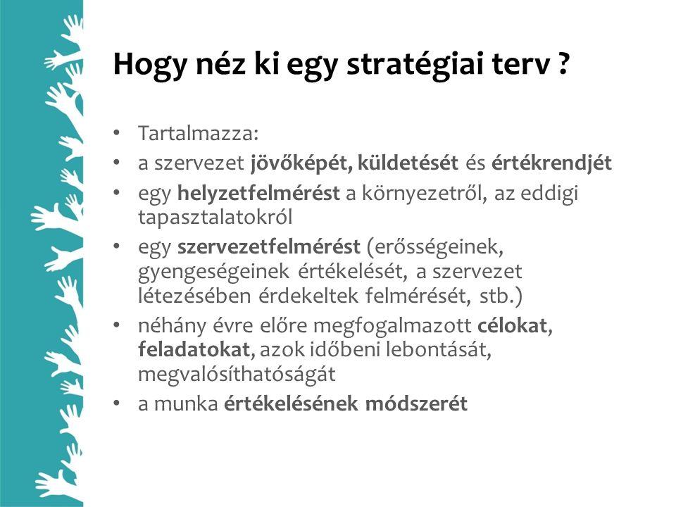 Hogy néz ki egy stratégiai terv ? Tartalmazza: a szervezet jövőképét, küldetését és értékrendjét egy helyzetfelmérést a környezetről, az eddigi tapasz