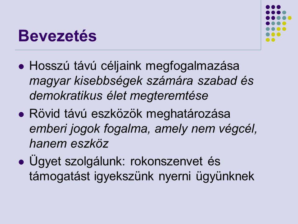 Bevezetés Hosszú távú céljaink megfogalmazása magyar kisebbségek számára szabad és demokratikus élet megteremtése Rövid távú eszközök meghatározása emberi jogok fogalma, amely nem végcél, hanem eszköz Ügyet szolgálunk: rokonszenvet és támogatást igyekszünk nyerni ügyünknek