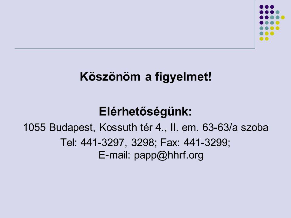Köszönöm a figyelmet.Elérhetőségünk: 1055 Budapest, Kossuth tér 4., II.