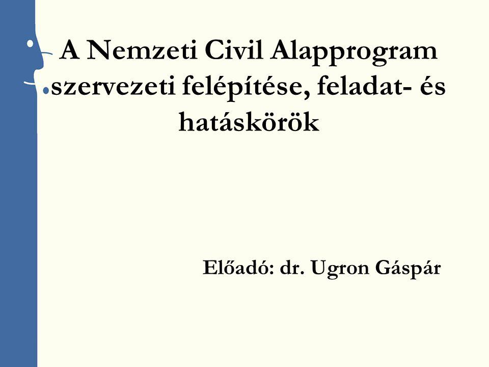 A Nemzeti Civil Alapprogram szervezeti felépítése, feladat- és hatáskörök Előadó: dr. Ugron Gáspár