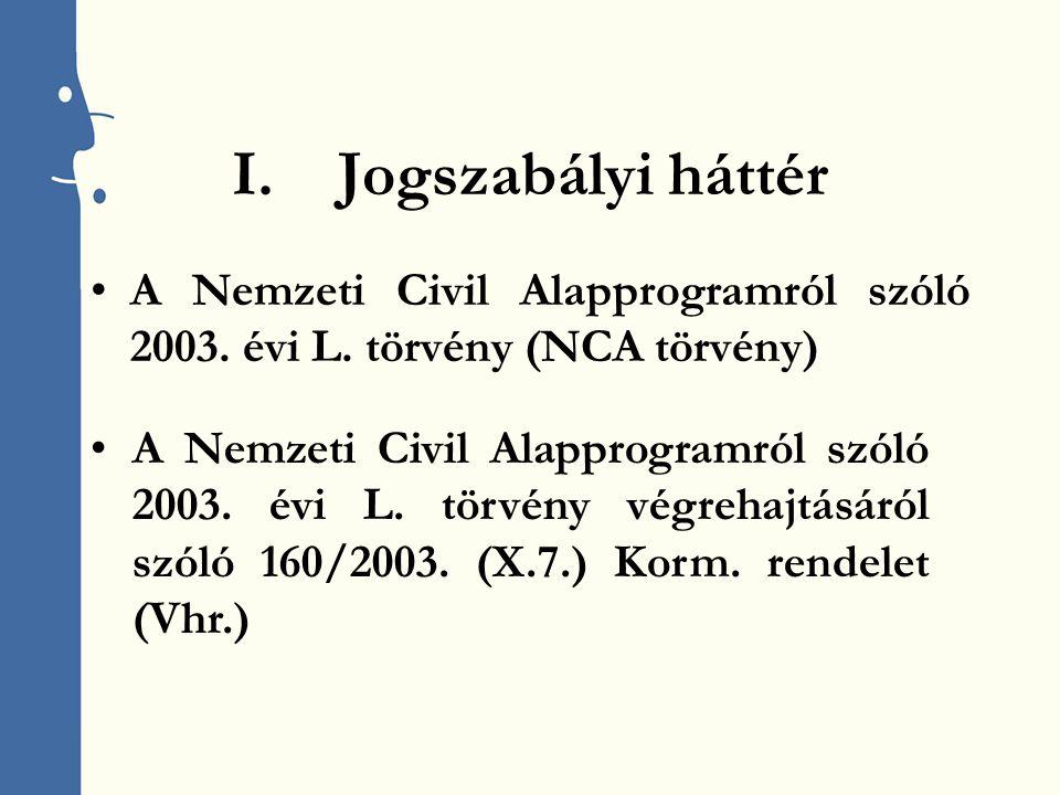 I.Jogszabályi háttér A Nemzeti Civil Alapprogramról szóló 2003.