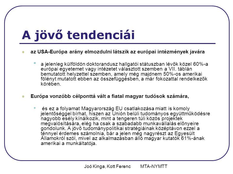 Joó Kinga, Kott Ferenc MTA-NYMTT A jövő tendenciái az USA-Európa arány elmozdulni látszik az európai intézmények javára a jelenleg külföldön doktorandusz hallgatói státuszban lévők közel 60%-a európai egyetemet vagy intézetet választott szemben a VII.