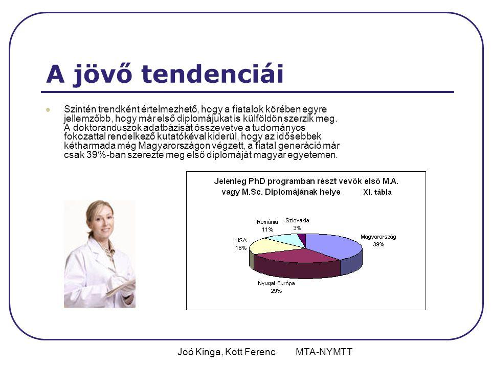 Joó Kinga, Kott Ferenc MTA-NYMTT A jövő tendenciái Szintén trendként értelmezhető, hogy a fiatalok körében egyre jellemzőbb, hogy már első diplomájukat is külföldön szerzik meg.