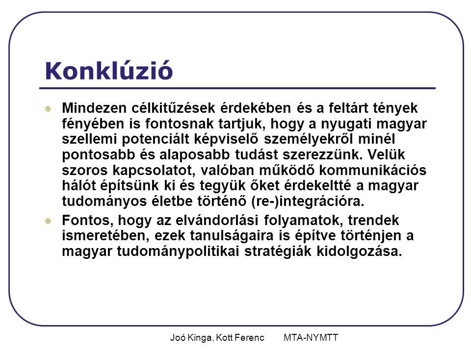 Joó Kinga, Kott Ferenc MTA-NYMTT Konklúzió Mindezen célkitűzések érdekében és a feltárt tények fényében is fontosnak tartjuk, hogy a nyugati magyar szellemi potenciált képviselő személyekről minél pontosabb és alaposabb tudást szerezzünk.