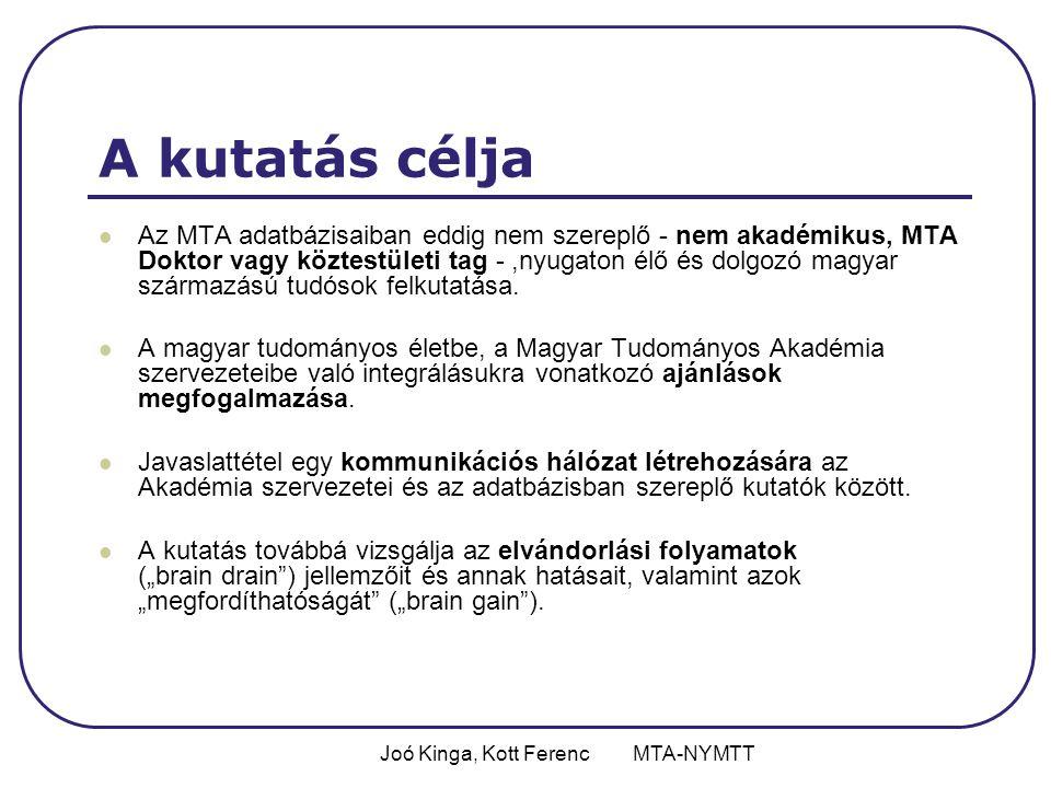 Joó Kinga, Kott Ferenc MTA-NYMTT A kutatás célja Az MTA adatbázisaiban eddig nem szereplő - nem akadémikus, MTA Doktor vagy köztestületi tag -,nyugaton élő és dolgozó magyar származású tudósok felkutatása.