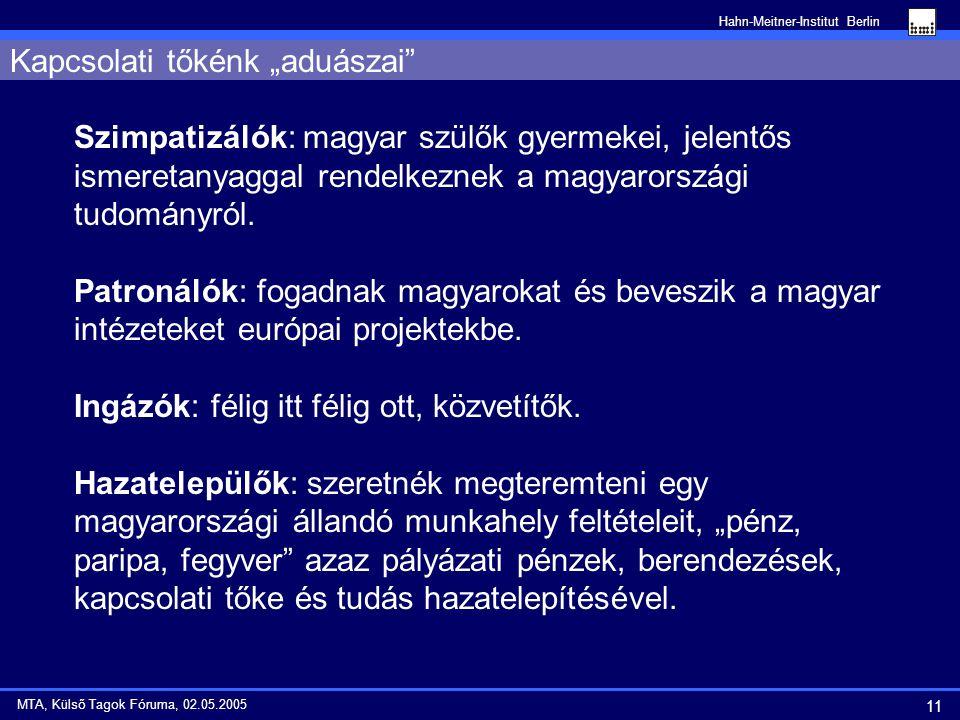"""Hahn-Meitner-Institut Berlin 11 MTA, Külső Tagok Fóruma, 02.05.2005 Kapcsolati tőkénk """"aduászai Szimpatizálók: magyar szülők gyermekei, jelentős ismeretanyaggal rendelkeznek a magyarországi tudományról."""