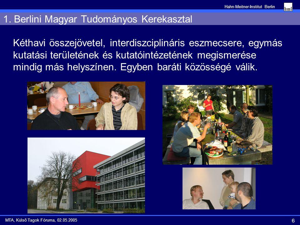 Hahn-Meitner-Institut Berlin 6 MTA, Külső Tagok Fóruma, 02.05.2005 1.