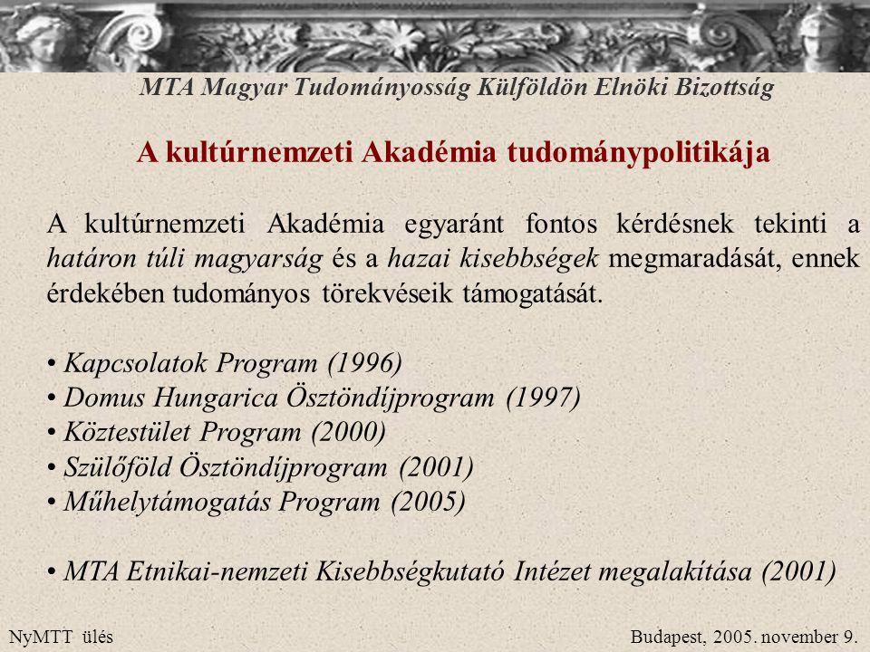A kultúrnemzeti Akadémia tudománypolitikája A kultúrnemzeti Akadémia egyaránt fontos kérdésnek tekinti a határon túli magyarság és a hazai kisebbségek
