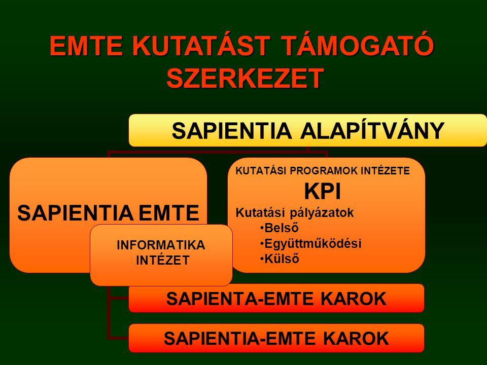 EMTE KUTATÁST TÁMOGATÓ SZERKEZET SZERKEZET INFORMATIKA INTÉZET