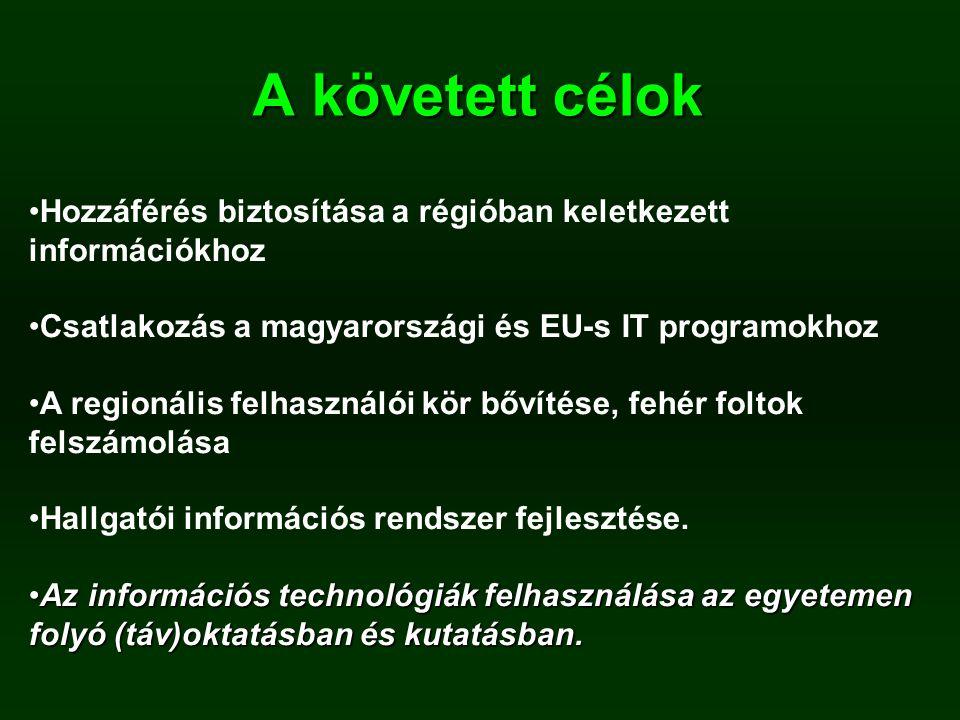 A követett célok Hozzáférés biztosítása a régióban keletkezett információkhoz Csatlakozás a magyarországi és EU-s IT programokhoz A regionális felhasználói kör bővítése, fehér foltok felszámolása Hallgatói információs rendszer fejlesztése.