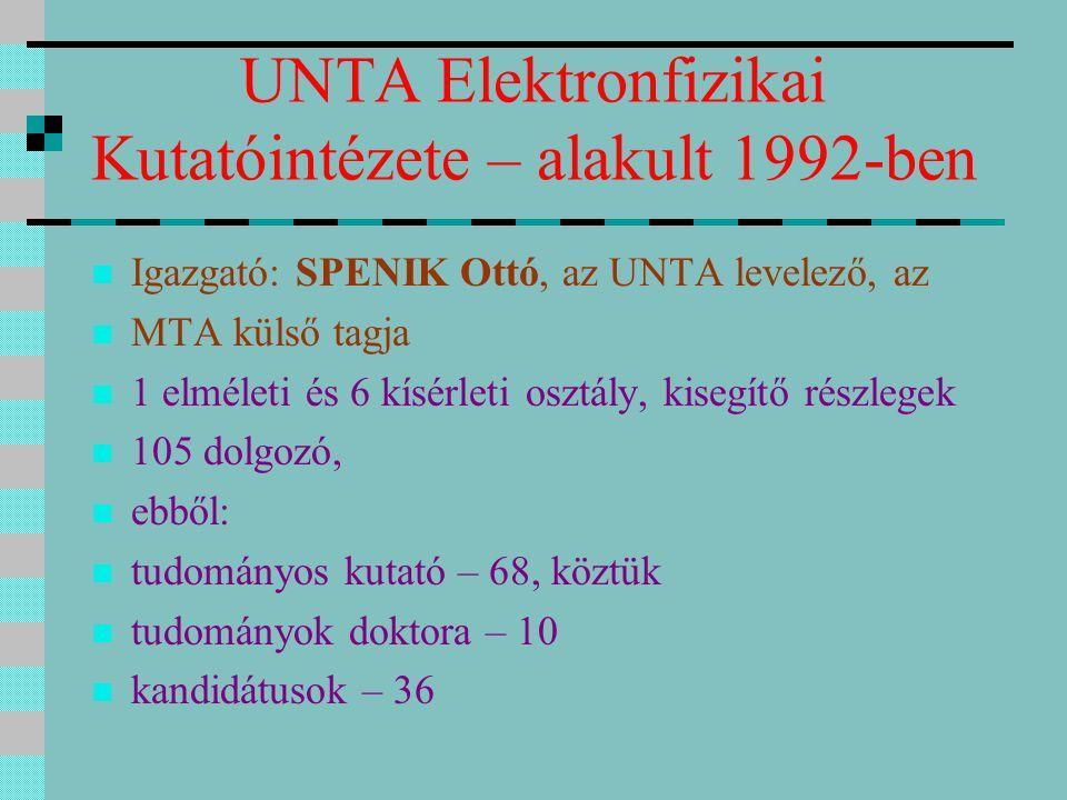 UNTA Elektronfizikai Kutatóintézete – alakult 1992-ben Igazgató: SPENIK Ottó, az UNTA levelező, az MTA külső tagja 1 elméleti és 6 kísérleti osztály,