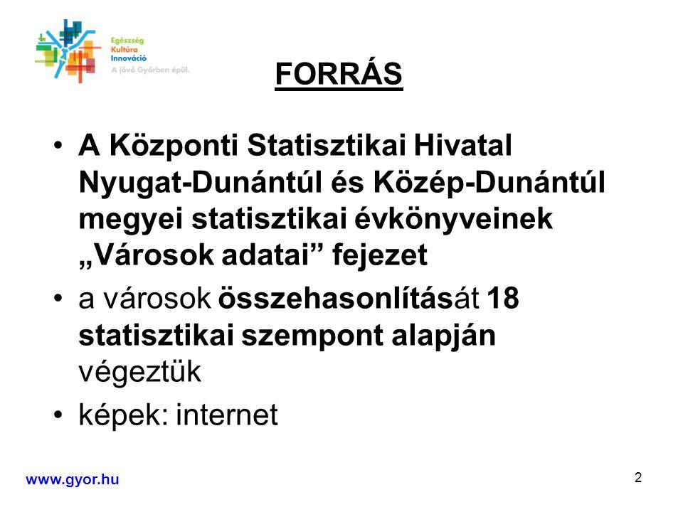 """2 FORRÁS A Központi Statisztikai Hivatal Nyugat-Dunántúl és Közép-Dunántúl megyei statisztikai évkönyveinek """"Városok adatai fejezet a városok összehasonlítását 18 statisztikai szempont alapján végeztük képek: internet www.gyor.hu"""
