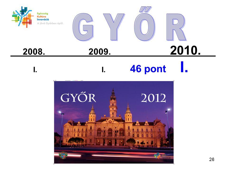 26 2008. 2009. 2010. I.I. 46 pont I.