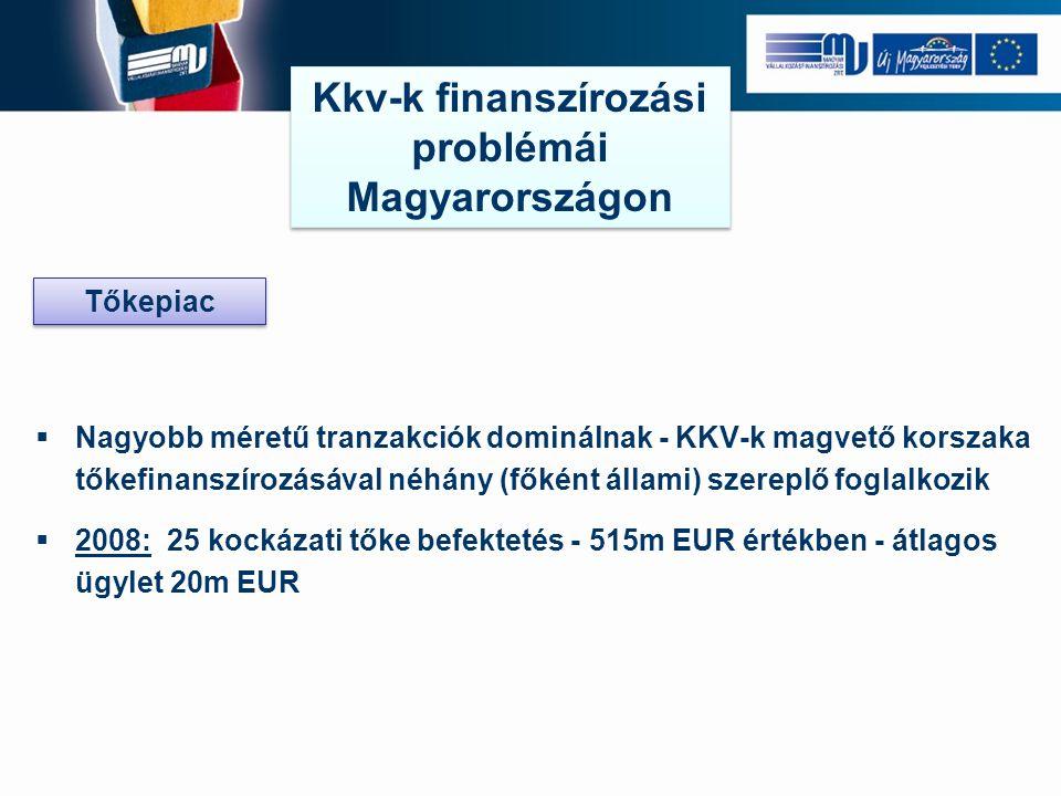  Nagyobb méretű tranzakciók dominálnak - KKV-k magvető korszaka tőkefinanszírozásával néhány (főként állami) szereplő foglalkozik  2008: 25 kockázati tőke befektetés - 515m EUR értékben - átlagos ügylet 20m EUR Kkv-k finanszírozási problémái Magyarországon Tőkepiac
