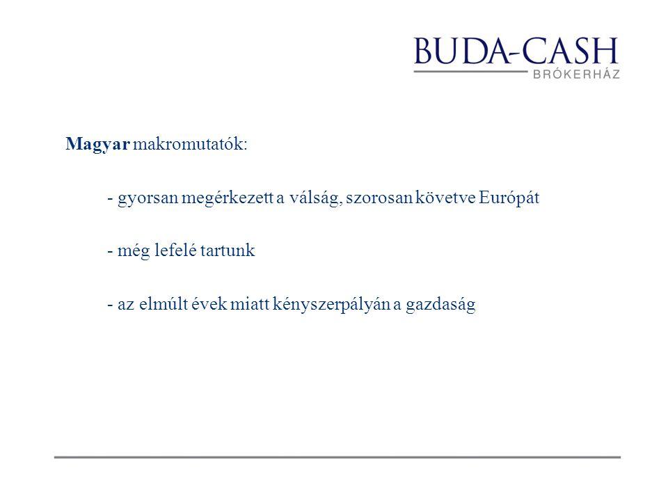 Magyar makromutatók: - gyorsan megérkezett a válság, szorosan követve Európát - még lefelé tartunk - az elmúlt évek miatt kényszerpályán a gazdaság