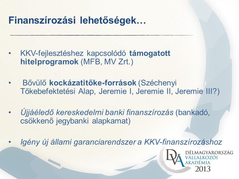 Finanszírozási lehetőségek… KKV-fejlesztéshez kapcsolódó támogatott hitelprogramok (MFB, MV Zrt.) Bővülő kockázatitőke-források (Széchenyi Tőkebefektetési Alap, Jeremie I, Jeremie II, Jeremie III?) Újjáéledő kereskedelmi banki finanszírozás (bankadó, csökkenő jegybanki alapkamat) Igény új állami garanciarendszer a KKV-finanszírozáshoz