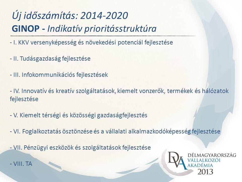 Új időszámítás: 2014-2020 GINOP - Indikatív prioritásstruktúra - I. KKV versenyképesség és növekedési potenciál fejlesztése - II. Tudásgazdaság fejles