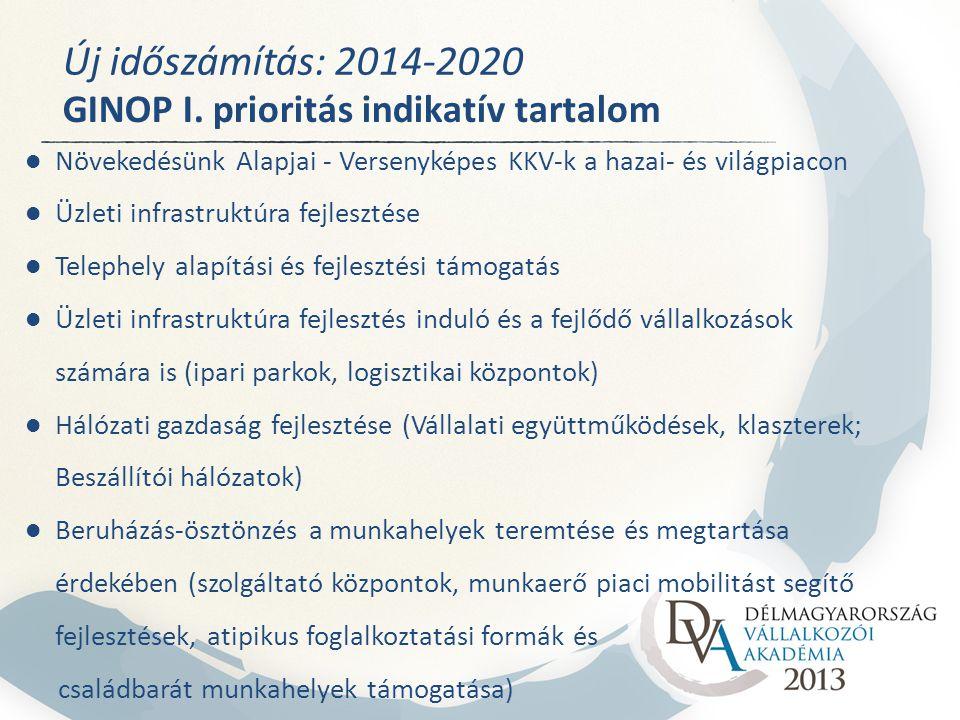 Új időszámítás: 2014-2020 GINOP I. prioritás indikatív tartalom Növekedésünk Alapjai - Versenyképes KKV-k a hazai- és világpiacon Üzleti infrastruktúr