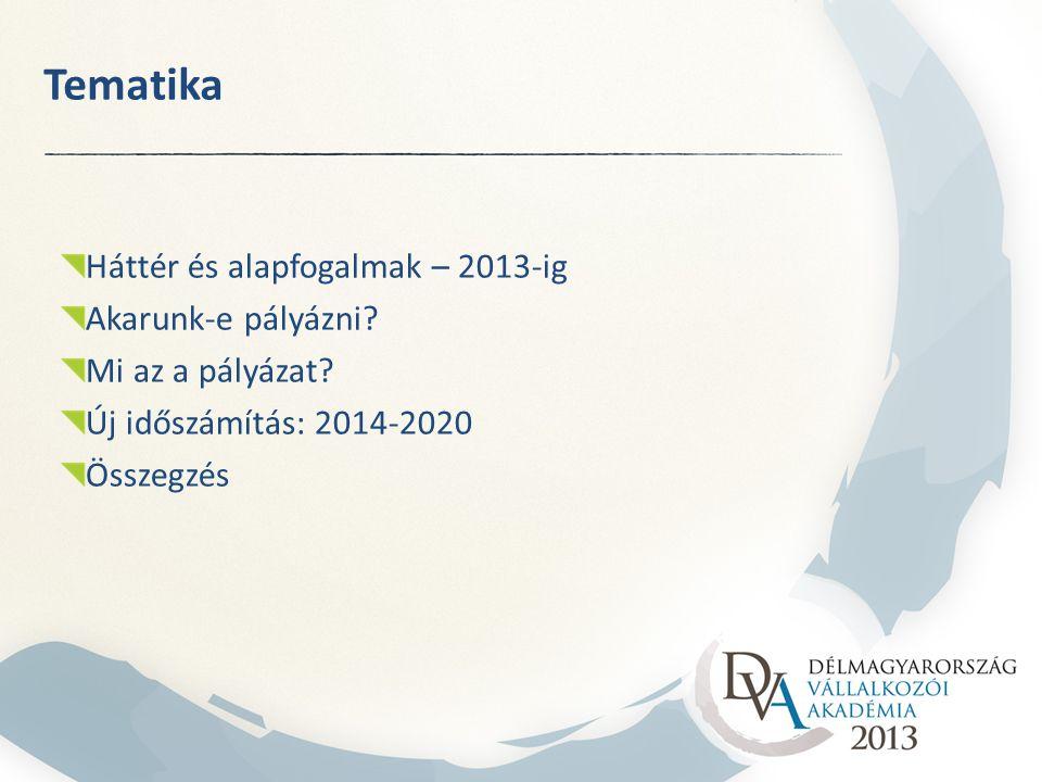 Tematika Háttér és alapfogalmak – 2013-ig Akarunk-e pályázni? Mi az a pályázat? Új időszámítás: 2014-2020 Összegzés