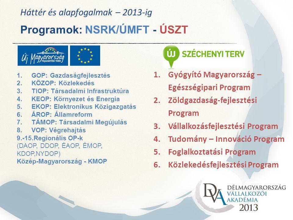 Háttér és alapfogalmak – 2013-ig Programok: NSRK/ÚMFT - ÚSZT 1.GOP: Gazdaságfejlesztés 2.KÖZOP: Közlekedés 3.TIOP: Társadalmi Infrastruktúra 4.KEOP: K