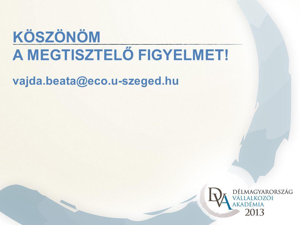 KÖSZÖNÖM A MEGTISZTELŐ FIGYELMET! vajda.beata@eco.u-szeged.hu