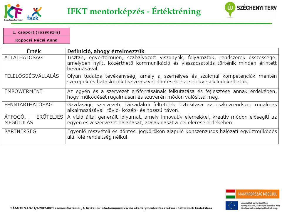 I. csoport (rózsaszín) Kapocsi-Pécsi Anna ÉrtékDefiníció, ahogy értelmezzük ÁTLÁTHATÓSÁGTisztán, egyértelműen, szabályozott viszonyok, folyamatok, ren