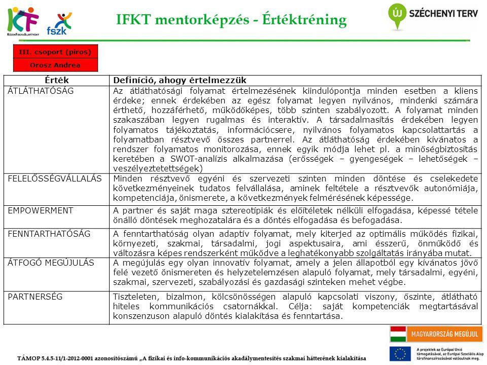 III. csoport (piros) Orosz Andrea ÉrtékDefiníció, ahogy értelmezzük ÁTLÁTHATÓSÁGAz átláthatósági folyamat értelmezésének kiindulópontja minden esetben