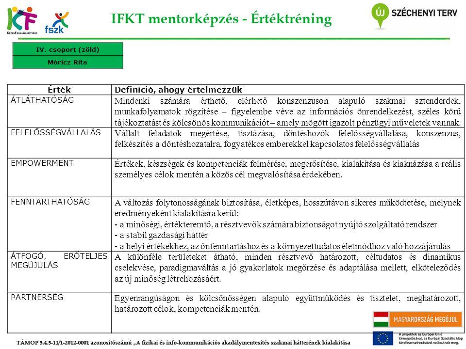 IV. csoport (zöld) Móricz Rita ÉrtékDefiníció, ahogy értelmezzük ÁTLÁTHATÓSÁG Mindenki számára érthető, elérhető konszenzuson alapuló szakmai sztender