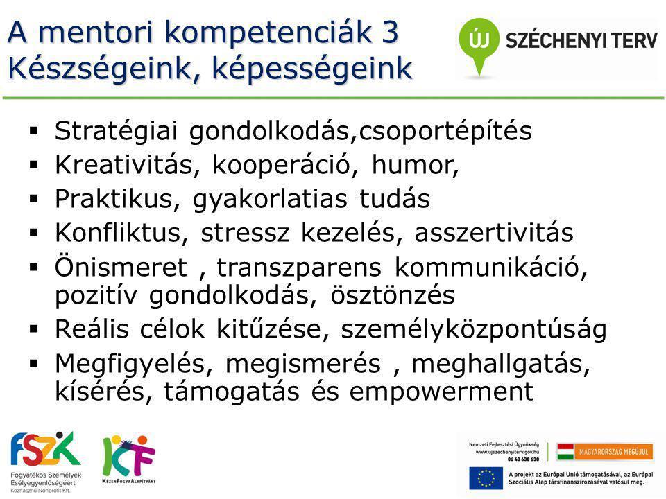 A mentori kompetenciák 3 Készségeink, képességeink  Stratégiai gondolkodás,csoportépítés  Kreativitás, kooperáció, humor,  Praktikus, gyakorlatias