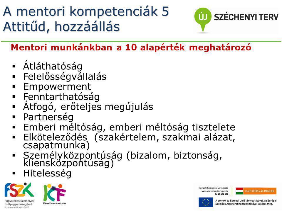 A mentori kompetenciák 5 Attitűd, hozzáállás Mentori munkánkban a 10 alapérték meghatározó  Átláthatóság  Felelősségvállalás  Empowerment  Fenntar