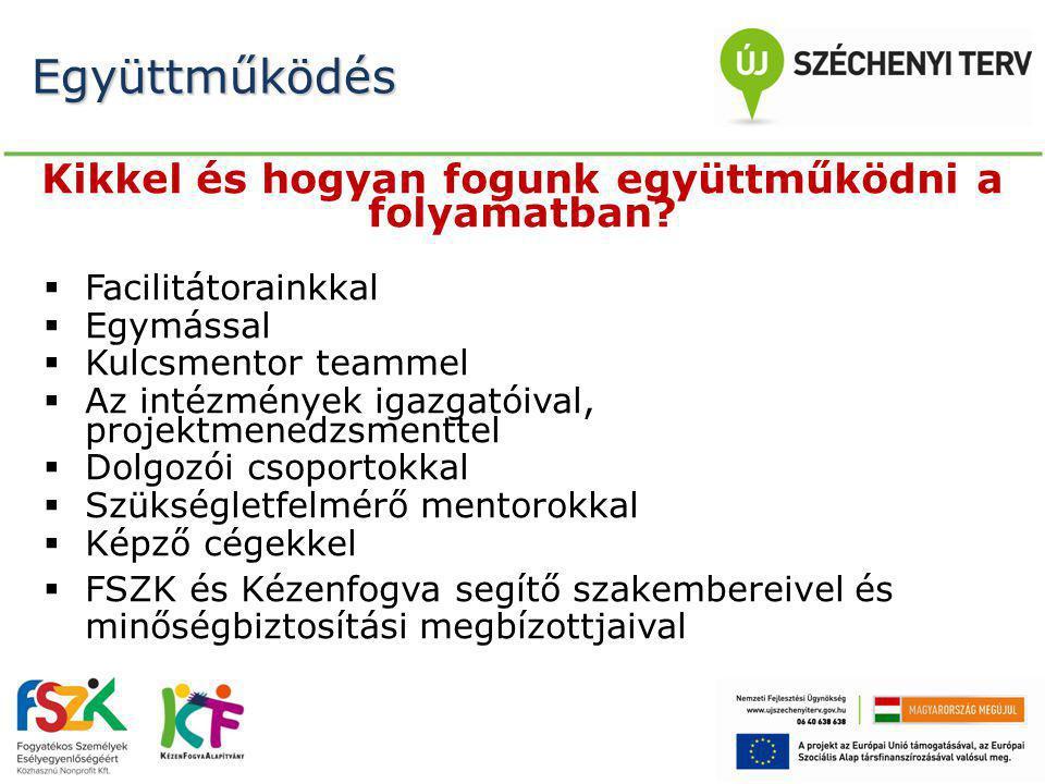 Együttműködés Kikkel és hogyan fogunk együttműködni a folyamatban?  Facilitátorainkkal  Egymással  Kulcsmentor teammel  Az intézmények igazgatóiva