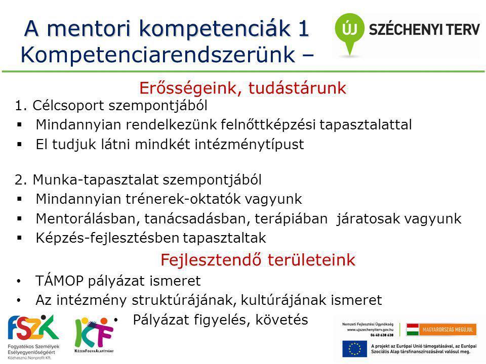 A mentori kompetenciák 1 A mentori kompetenciák 1 Kompetenciarendszerünk – Erősségeink, tudástárunk 1. Célcsoport szempontjából  Mindannyian rendelke