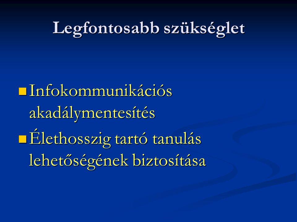 Legfontosabb szükséglet Infokommunikációs akadálymentesítés Infokommunikációs akadálymentesítés Élethosszig tartó tanulás lehetőségének biztosítása Él