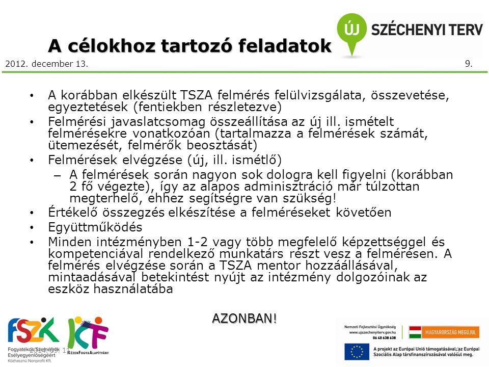 2012. december 13. A célokhoz tartozó feladatok A korábban elkészült TSZA felmérés felülvizsgálata, összevetése, egyeztetések (fentiekben részletezve)