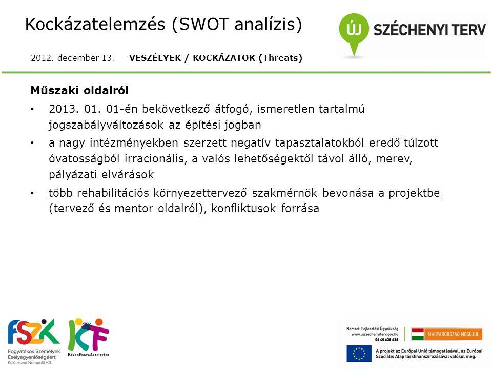 Kockázatelemzés (SWOT analízis) 2012. december 13.VESZÉLYEK / KOCKÁZATOK (Threats) Műszaki oldalról 2013. 01. 01-én bekövetkező átfogó, ismeretlen tar