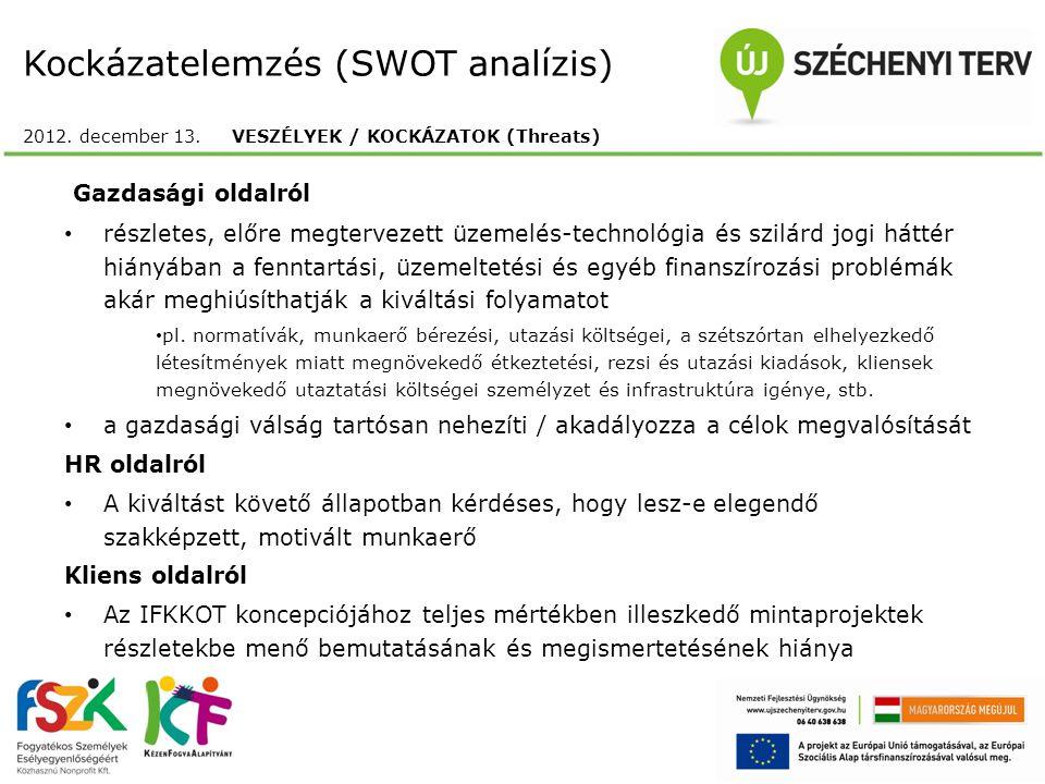 Kockázatelemzés (SWOT analízis) 2012. december 13.VESZÉLYEK / KOCKÁZATOK (Threats) Gazdasági oldalról részletes, előre megtervezett üzemelés-technológ