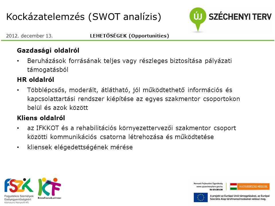 Kockázatelemzés (SWOT analízis) 2012. december 13. LEHETŐSÉGEK (Opportunities) Gazdasági oldalról Beruházások forrásának teljes vagy részleges biztosí