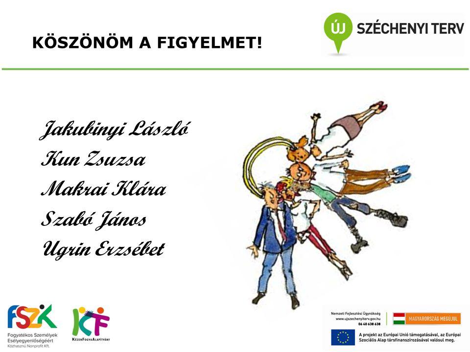 KÖSZÖNÖM A FIGYELMET! Jakubinyi László Kun Zsuzsa Makrai Klára Szabó János Ugrin Erzsébet