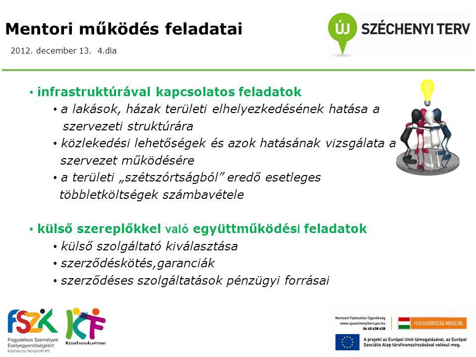Mentori működés feladatai 2012. december 13. 4.dia infrastruktúrával kapcsolatos feladatok a lakások, házak területi elhelyezkedésének hatása a szerve