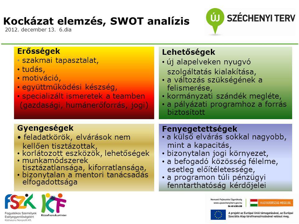 Kockázat elemzés, SWOT analízis 2012. december 13. 6.dia Erősségek szakmai tapasztalat, tudás, motiváció, együttműködési készség, specializált ismeret