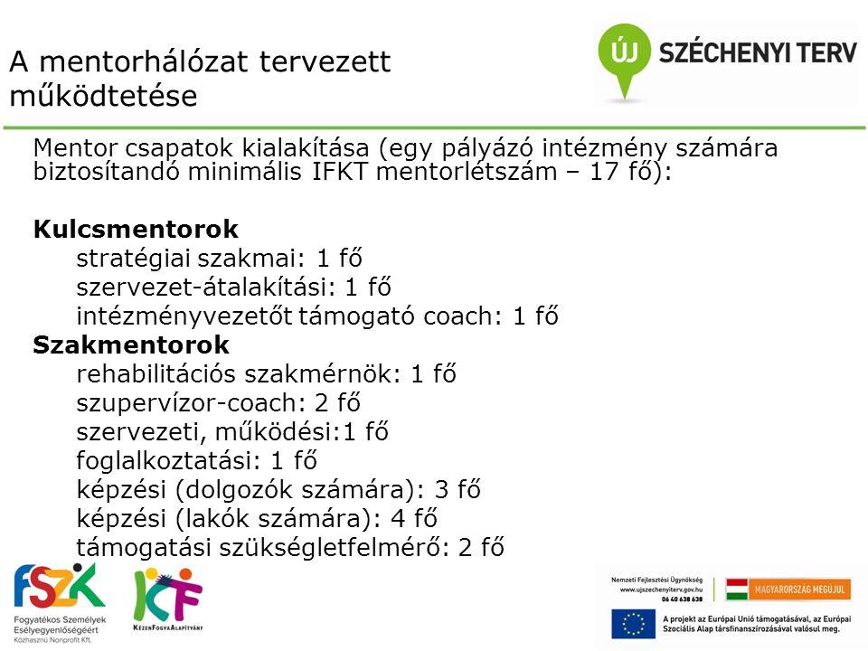 A mentorhálózat tervezett működtetése Mentor csapatok kialakítása (egy pályázó intézmény számára biztosítandó minimális IFKT mentorlétszám – 17 fő): K