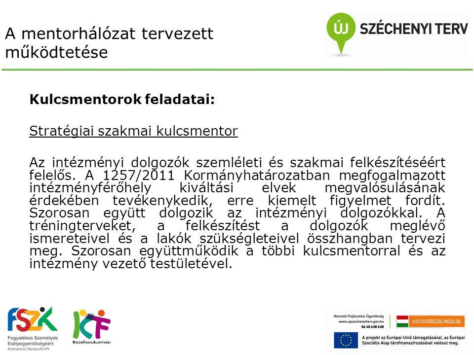 KÖSZÖNÖM A FIGYELMET.Szentkatolnay Miklós FSZK Nonprofit Kft.