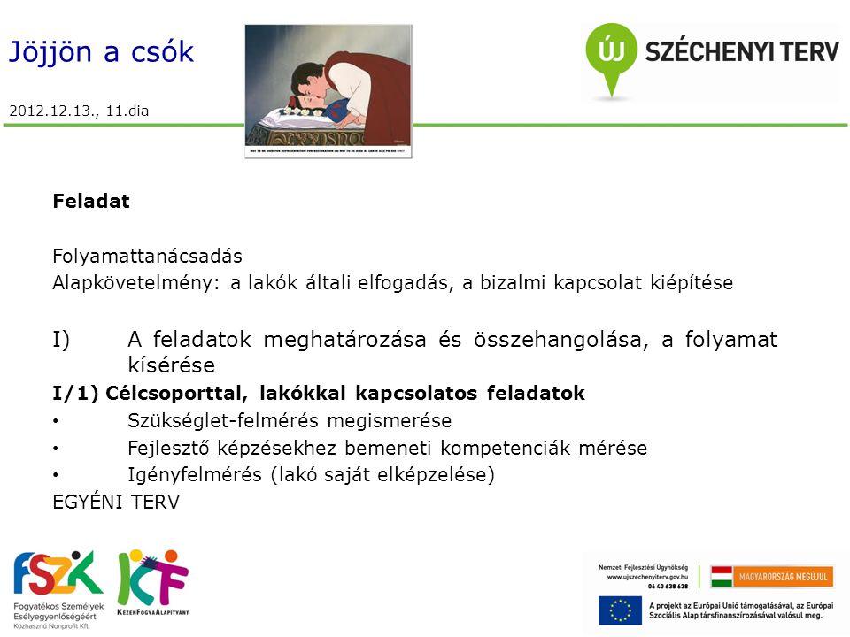 Jöjjön a csók 2012.12.13., 11.dia Feladat Folyamattanácsadás Alapkövetelmény: a lakók általi elfogadás, a bizalmi kapcsolat kiépítése I)A feladatok meghatározása és összehangolása, a folyamat kísérése I/1) Célcsoporttal, lakókkal kapcsolatos feladatok Szükséglet-felmérés megismerése Fejlesztő képzésekhez bemeneti kompetenciák mérése Igényfelmérés (lakó saját elképzelése) EGYÉNI TERV
