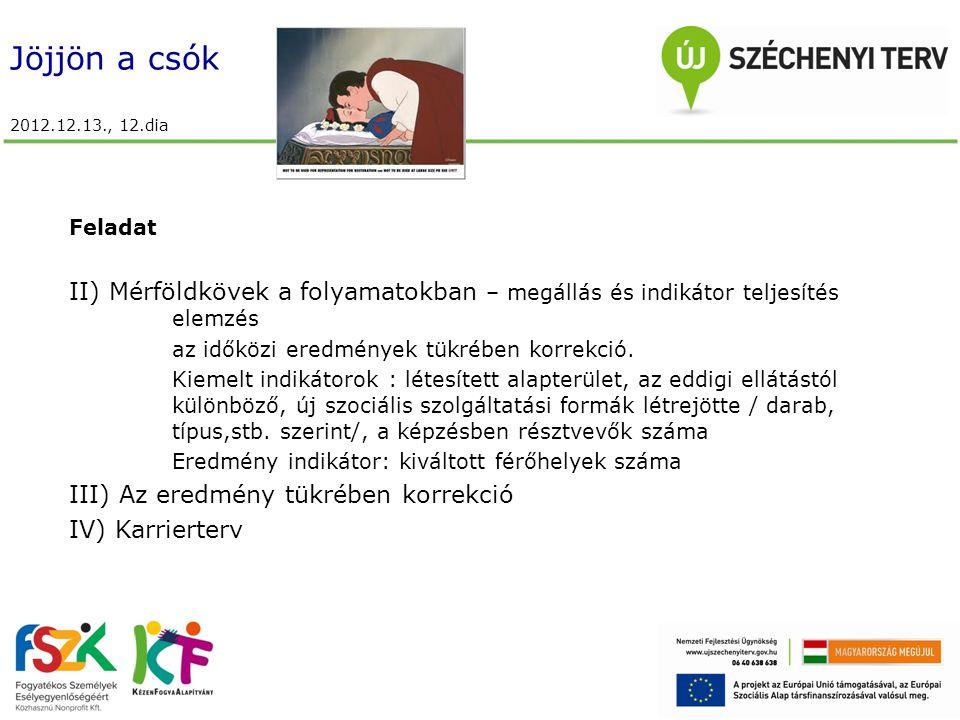 Jöjjön a csók 2012.12.13., 12.dia Feladat II) Mérföldkövek a folyamatokban – megállás és indikátor teljesítés elemzés az időközi eredmények tükrében korrekció.