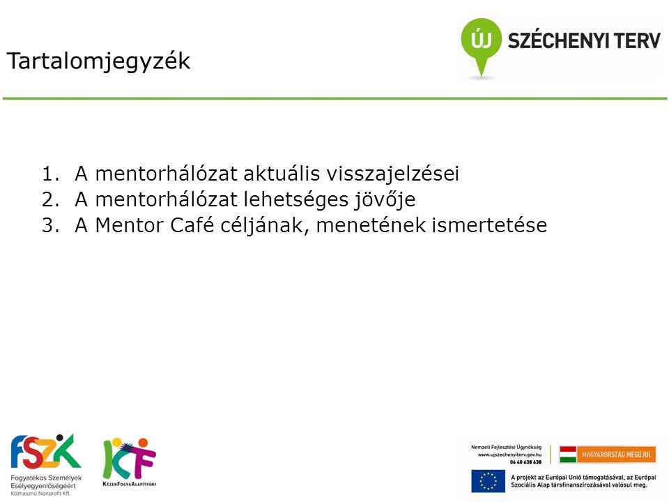 Tartalomjegyzék 1.A mentorhálózat aktuális visszajelzései 2.A mentorhálózat lehetséges jövője 3.A Mentor Café céljának, menetének ismertetése