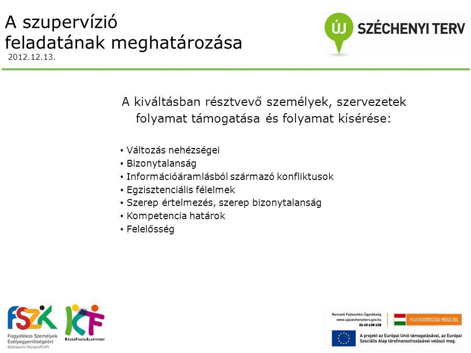 A szupervízió feladatának meghatározása 2012.12.13. A kiváltásban résztvevő személyek, szervezetek folyamat támogatása és folyamat kísérése: Változás